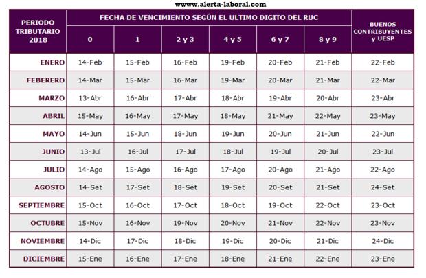 Cronograma anual de sunat para el a o 2018 alerta for Cronograma de pagos ministerio del interior